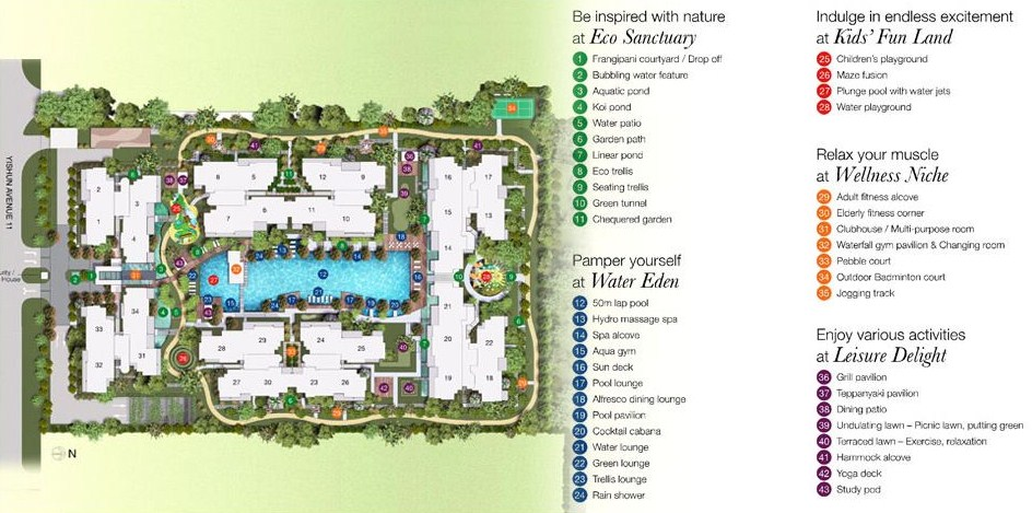 The Canopy Resale EC Site Plan and Facilities