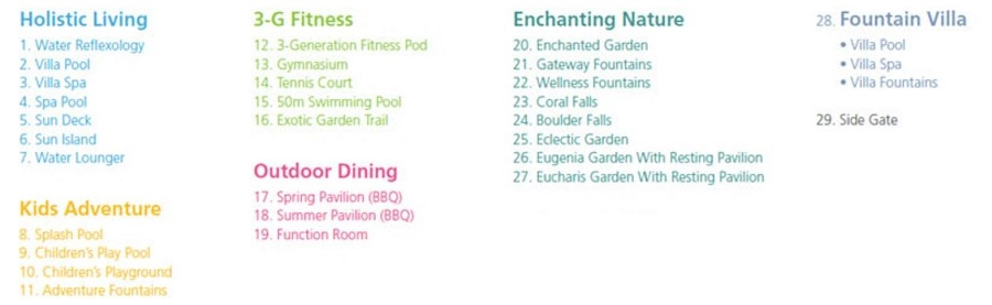 Twin Fountains EC Site Plan & Facilities Legend